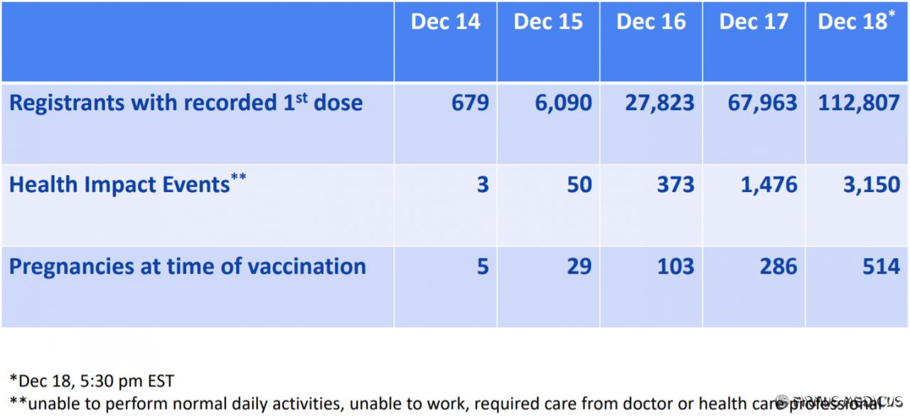 CDC informacija apie COVID-19 vakciną