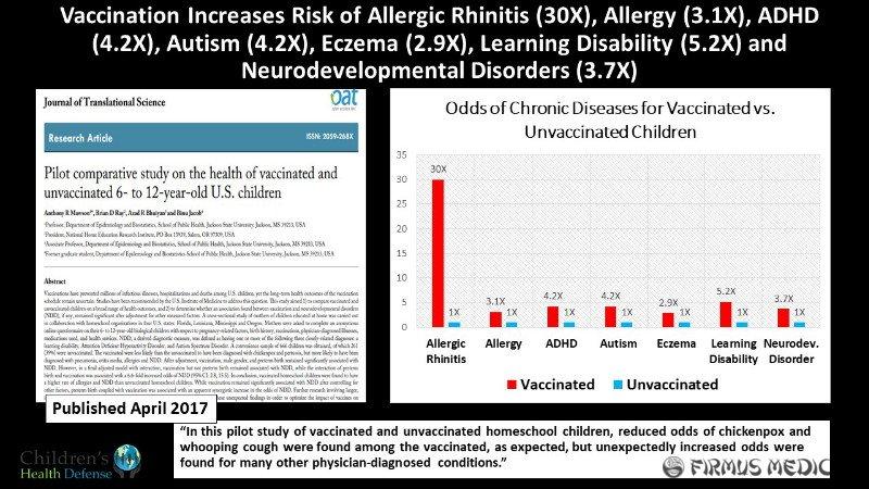 CDC nepaskelbtos Verstraeten studijos rezultatai 8